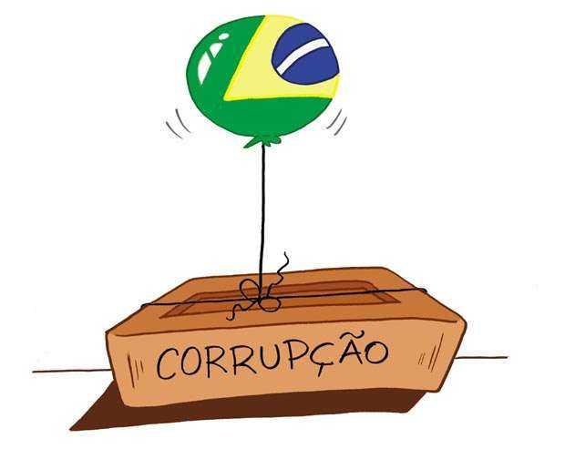 Corrupo2