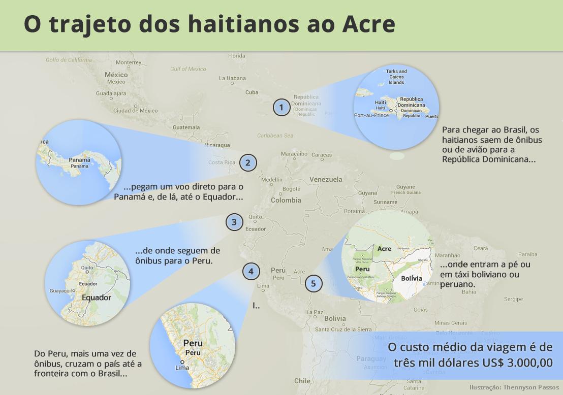 trajeto-haiti-acre-thennyson-passos-png24