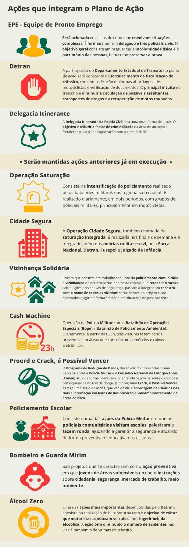 infografico-sistema-seguranca-criminalidade-thennyson-passos-32png