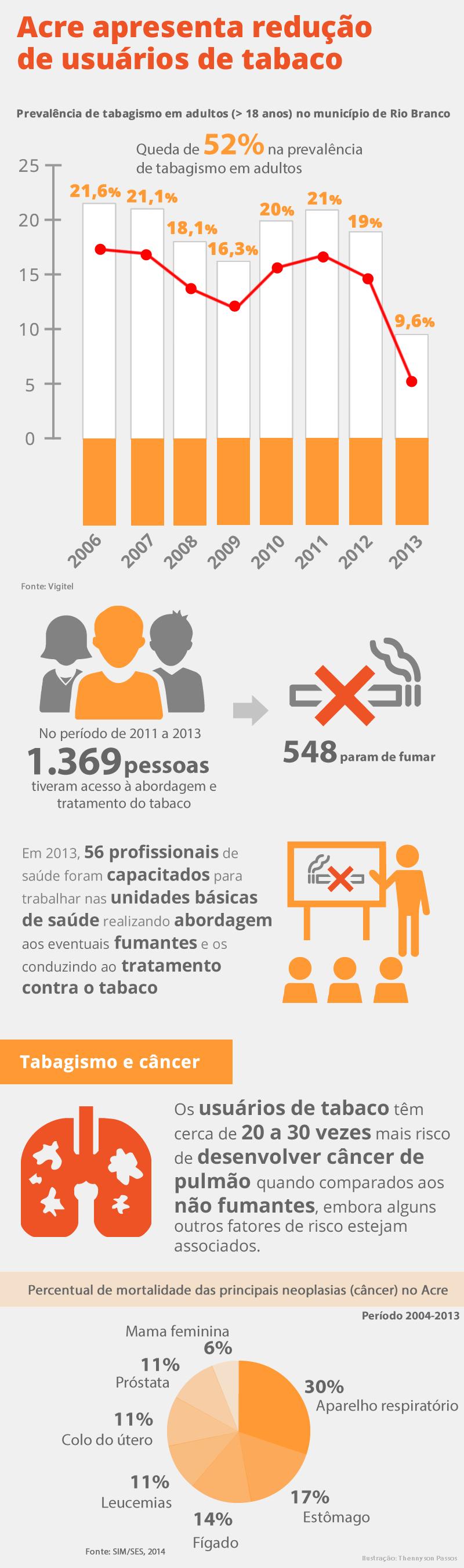 infografico-dia-mundial-sem-tabaco-PNG32