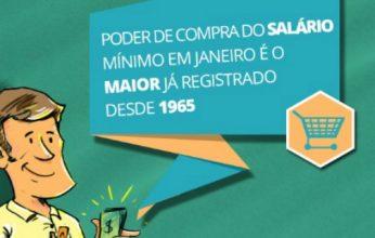 Poder1_Compra_salario_minimo_maior_desde_1965-346x220.jpg