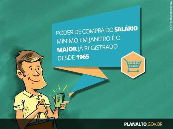Poder_Compra_salario_minimo_maior_desde_1965