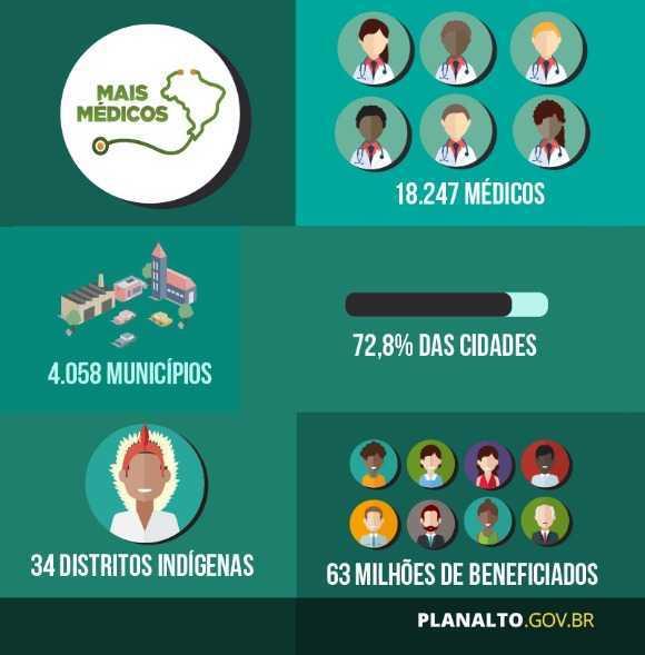 maismedicos_beneficiara_63mi_2015