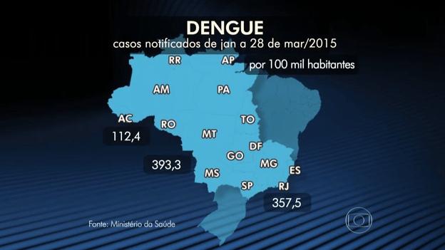 jn dengue