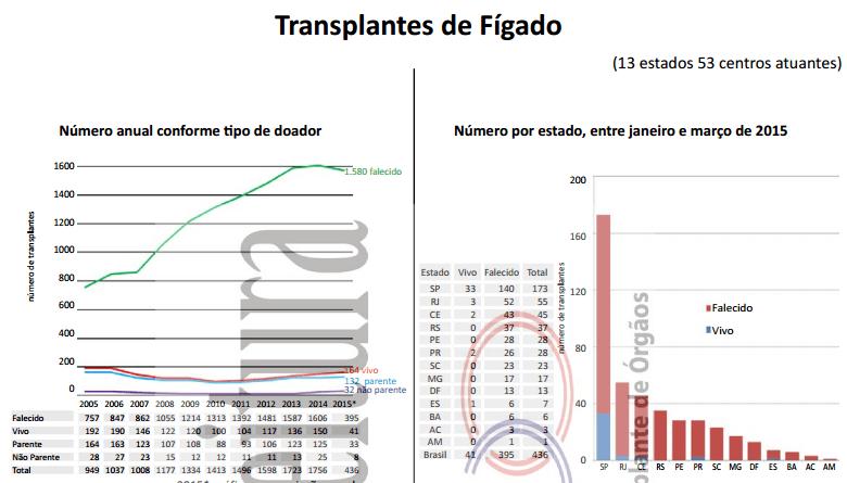 transplantes 1