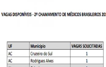 mais-medicos-acre-346x220.png