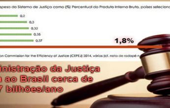tijolaço-justiça-346x220.png