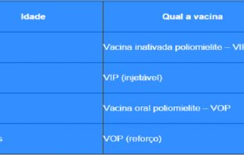 vacina-polio-346x220.png