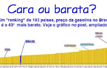 gasolina-346x220.png