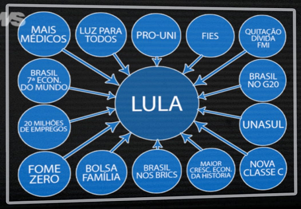 lula-infograf