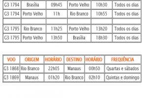 gol-capa-293x200.png