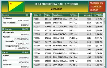 vereadores-eleitos-sena-1-346x220.png