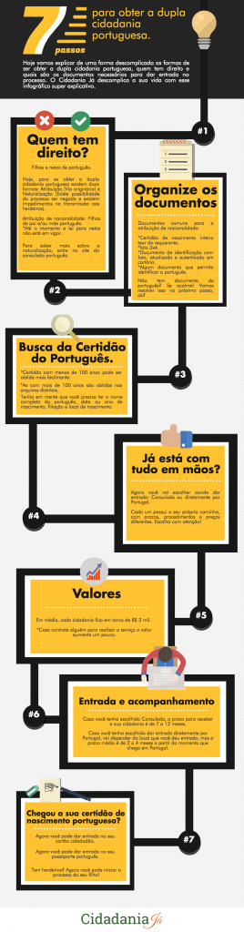 cidadania-portuguesa-zxgfjg