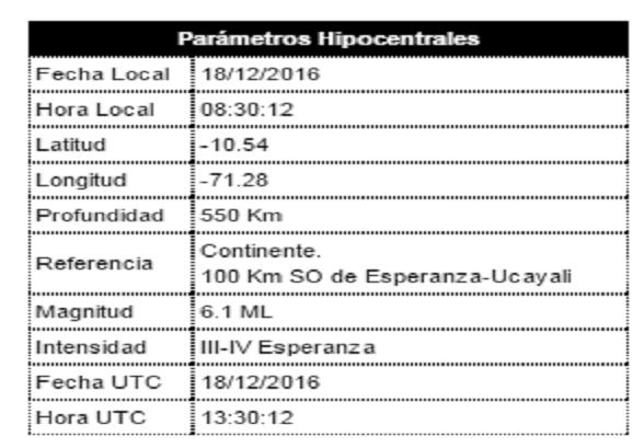 sismo-acre