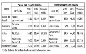 tabela-idec-346x220.png