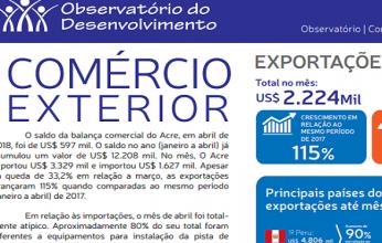 economia-acre-exportaçao-capa-346x220.png