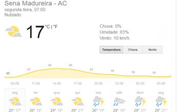 temperatura-sena-capa-346x220.png