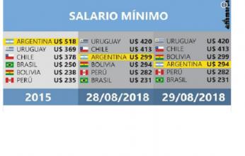 salario-minimo-346x220.png