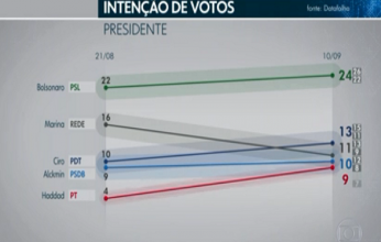 data-folha-346x220.png
