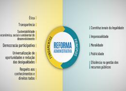 reforma-capa-260x188.png
