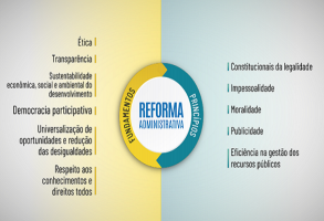 reforma-capa-293x200.png