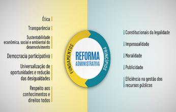 reforma-capa-346x220.png