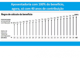 aposentadoria-100capa-260x188.png