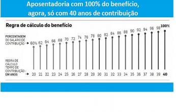 aposentadoria-100capa-346x220.png
