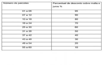 tabela-depasa-capa-346x220.png