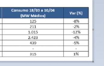 redução-energia-acre-346x220.png