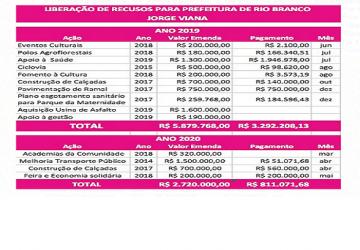 emendas-jv-capa-1-360x250.png
