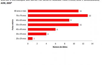 grafico-capa-1-346x220.png