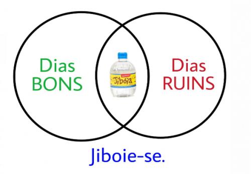 jiboia
