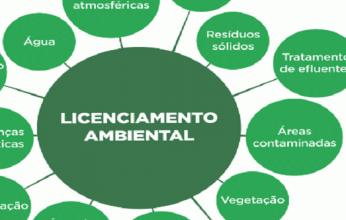 licença-ambiental-346x220.png