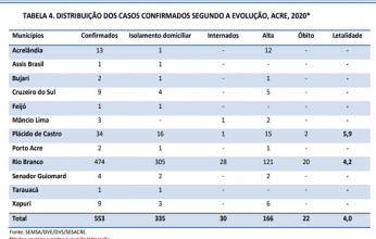 tabela-capa-346x220.png