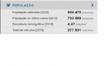 acre-população-346x220.png