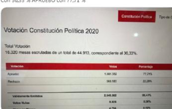 chile-apruebo-346x220.png