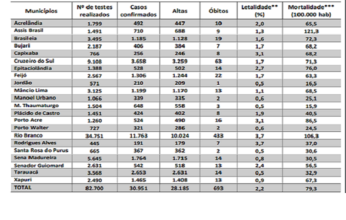 casos-distribuicao-capa-346x220.png